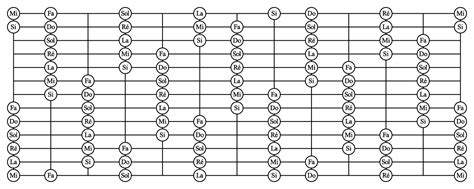 file guitare grille do majeur 13 cordes svg wikimedia commons