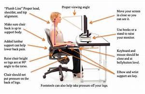 Office Ergonomics  U2013 Osha  Hse  Worksafebc  Others
