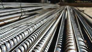 Steel Price Increase Chart Steel Rebar Price Hike Spark Concern In Egyptian