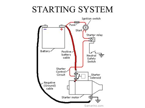Tgb Wiring Schematic by Tesla Coil Wiring Diagram Tesla Auto Wiring Diagram