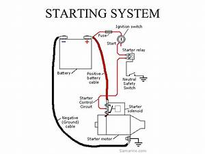starting system ppt video online download With relay switch ppt