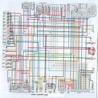 Gtx Moped Wiring Diagram : diagrama kawasaki zx9rc ~ A.2002-acura-tl-radio.info Haus und Dekorationen