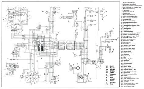 harley davidson evo engine sizes impremedia net