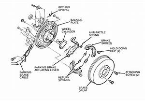 Where Can I Find A Pair Of Rear Wheel Cylinder Equalizer Adjuster Bars For A 1992 Escort Lx Sedan
