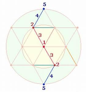 Verhältnis Berechnen 3 Zahlen : zyklische zahlen ii u brige primzahlen zahl 1 definition ~ Themetempest.com Abrechnung