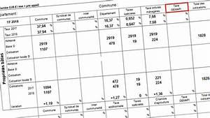 Calcul Impot Simulation : base calcul imp t foncier ~ Medecine-chirurgie-esthetiques.com Avis de Voitures