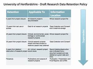 data backup retention policy example templates resume With email retention policy template