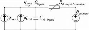 Inductor Thermal Circuit Model