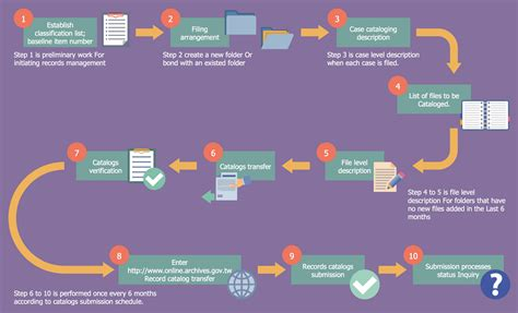 business process workflow diagrams solution conceptdrawcom