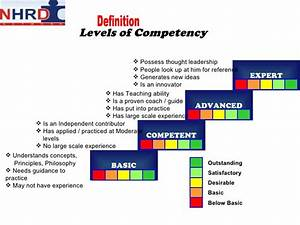 Competency work... Competent Definition