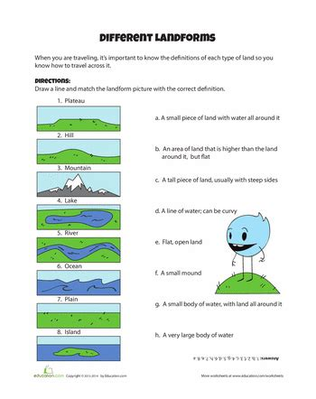 different landforms worksheets geography and social studies