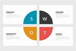 The 17 Best Swot Analysis Powerpoint Templates