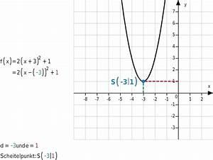 Scheitelpunkt Berechnen Parabel : scheitelpunktform parabeln verschieben strecken und stauchen ~ Themetempest.com Abrechnung