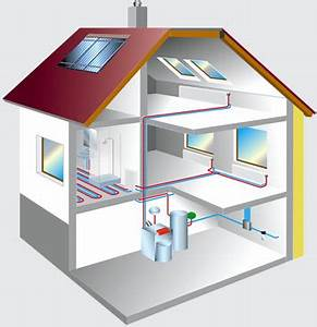 Ertrag Photovoltaik Berechnen : berechnung solaranlage mit heizungsunterstutzung ~ Themetempest.com Abrechnung
