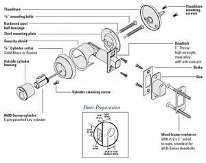 Deadbolts And Auxiliary Deadlocks  U00bb Door Hardware Genius