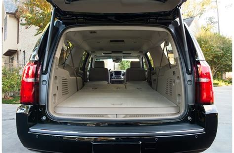 8 Roomiest Suvs For The Money