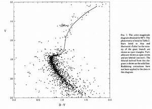 Globular Cluster Abundance Database
