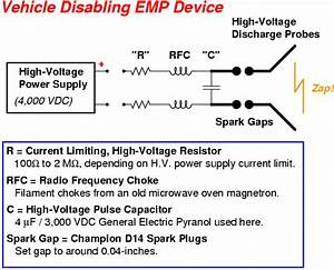 Gbppr Electromagnetic Pulse Experiments