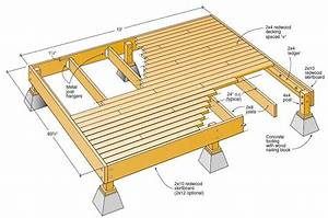Advice on building a small deck - best methods/designs