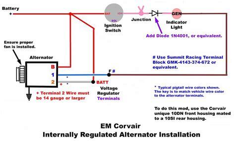 Internally Regulated Alternator Installation