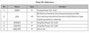 Microchip - What Does Nc Mean In This Pinout Diagram For An Esp8266