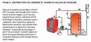 Ballon Tampon Chaudiere Bois : apprentissage tmet ~ Melissatoandfro.com Idées de Décoration