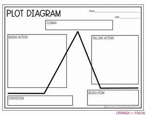 Narrative Plot Diagram