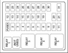 ford f fuse box diagram image wiring 1999 ford f150 fuse box diagram 1999 image wiring on 1998 ford f150 fuse