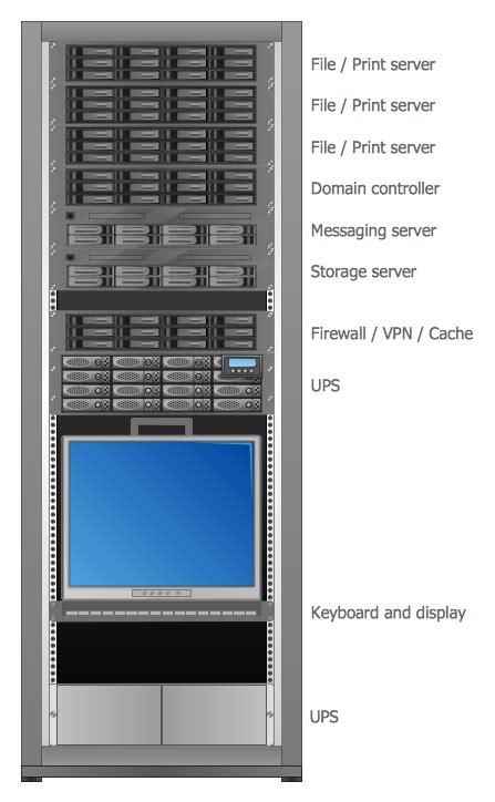 rack diagrams solution conceptdrawcom