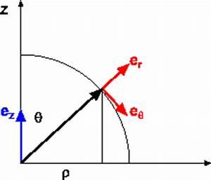Einheitsvektoren Berechnen : geschwindigkeiten und beschleunigungen in kugelkoordinaten ~ Themetempest.com Abrechnung