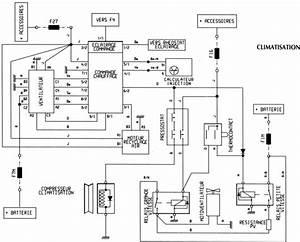 Fonctionnement Clim Voiture : climatisation ne fonctionne plus megane 1 1 9 dti rxt renault m canique lectronique ~ Medecine-chirurgie-esthetiques.com Avis de Voitures