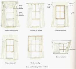 Curtain Lengths For Windows by Dec A Porter Imagination Home Window Treatments