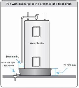 3 Ways To Minimize Damage Related To Your Water Heater