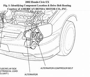 Serpentine Belt  How Do I Change A Serpentine Belt