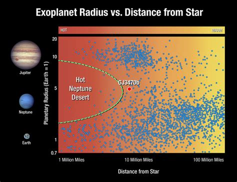 The Case Vanishing Exoplanet Space Earthsky