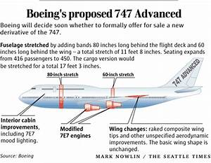 Boeing Picks Ge Engine For Proposed 747 Advanced