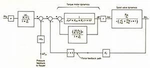 Block Diagram Of Two