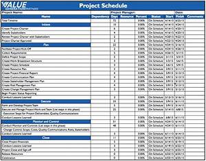 generating value by using a project schedule and gantt With it project schedule template