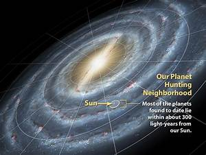 location of most known exoplanets | ADVENTURE // STAR ...