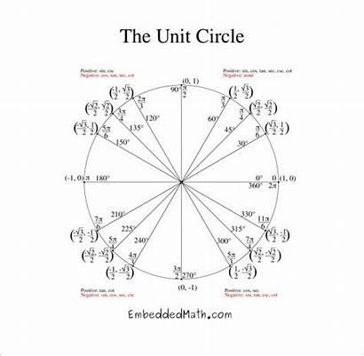 Circle Unit Chart Pdf Template Printable Word