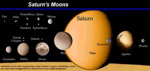 How Many Moons Does Saturn Have (page 3) - Pics about space