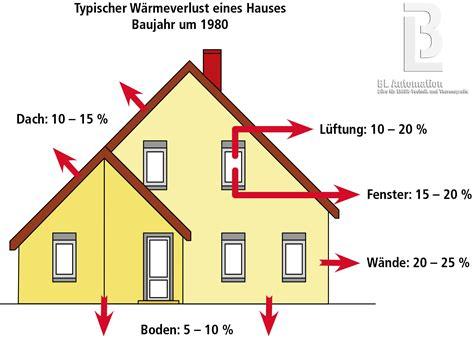 Waermebruecken Die Groessten Schwachstellen Am Haus by Bl Automation B 252 Ro F 252 R Emsr Technik Und Thermografie