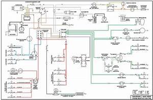 1968 Mgb Wiring Diagram