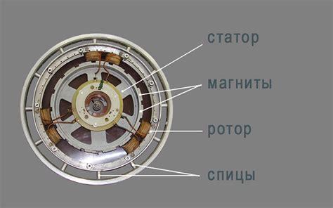 Ветровые генераторы обзор принцип работы конструкция и устройство