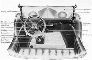 Fordmodelt Net