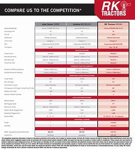 34 Tractor Tire Sizes Explained Diagram