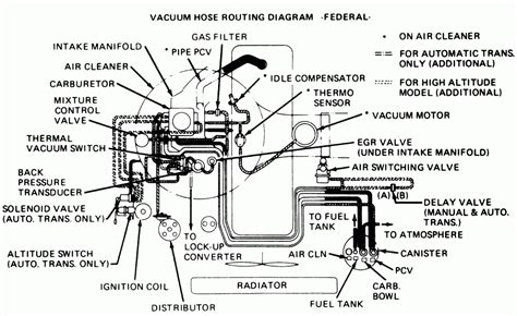 Chevy Blazer Engine Diagram Automotive Parts