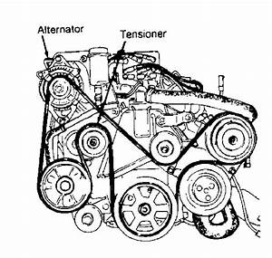 How Does The Serpentine Belt Go On A 1992 Chrysler New