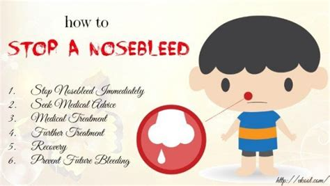 6 Tips And Ways Of The First Aid How To Stop A Nosebleed Fast