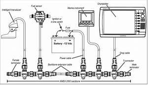 Garmin Wiring Diagrams